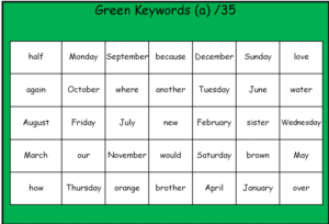 green-kw-a